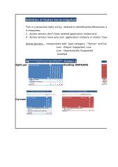 2012_11_30_Orphan ServersApplications report EMEA DSS sites.xlsx
