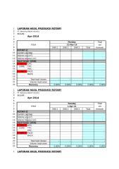 LAPORAN PRODUKSI ROTARY (1).xls
