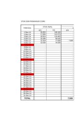 Lap Stok Dan Pemakaian Bahan Baku 05 Des 14.xls