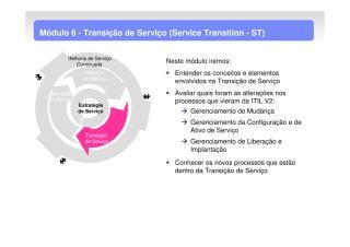 Modulo6[1].pdf