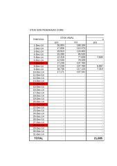 Lap Stok Dan Pemakaian Bahan Baku 09 Des 14.xls