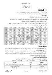 مذكرة كيمياء الثانى الثانوىمنتديات المعلم القدوة و مدونة نهضة مصر التعليمية2017.pdf
